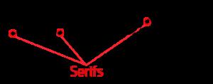 Γραμματοσειρά Garamond (Serif) - Ελληνικά Fonts