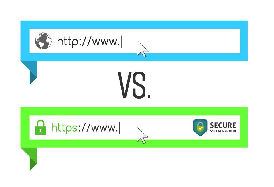 Στρατηγική SEO - Ασφάλεια - Κρυπτογράφηση HTTPS